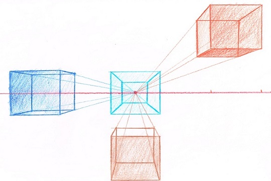Linear Perspective Drawing Lesson Series [4 of 6] – How To Draw One Point Perspective