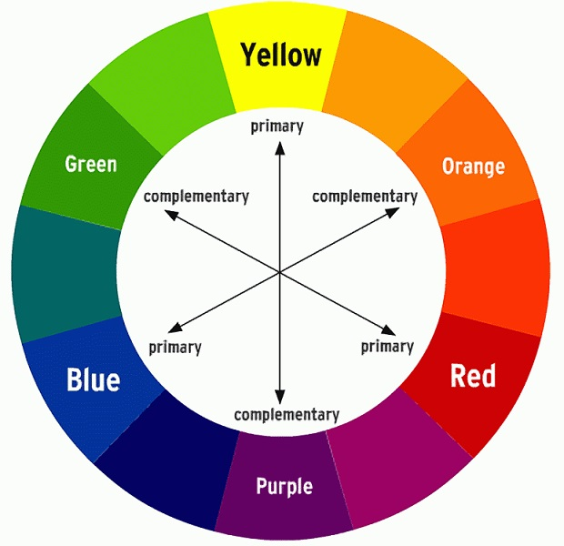 How to choose the color scheme or color palette for your for Choose paint color scheme