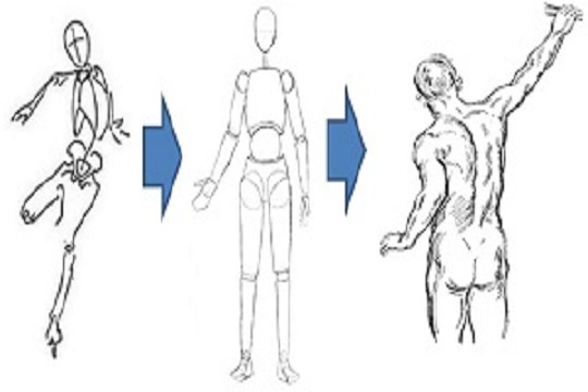 Figure Drawing Lesson Series [5 of 8] – Drawing The Manikin (Mannequin) Figure