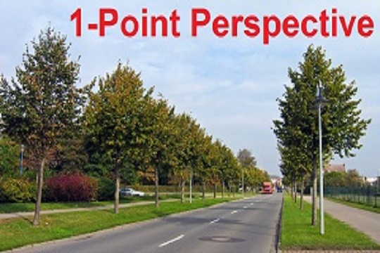 Linear Perspective Drawing Lesson Series [3 of 6] – One Point Perspective Definition